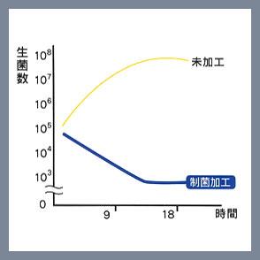 【ATSUGI】キューティナース ゆったりサイズ パンティストッキング