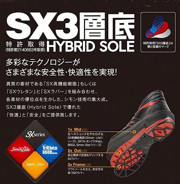 SX3層底ハイブリッドソール