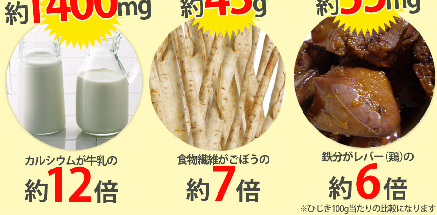 ひじきの栄養素