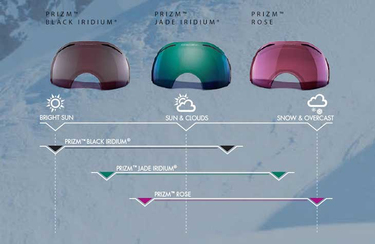 oakley elevate goggles 5bey  Lens of the three corresponding to the different light conditions PRIZM TM  lens ensures crisp vision in various light conditions