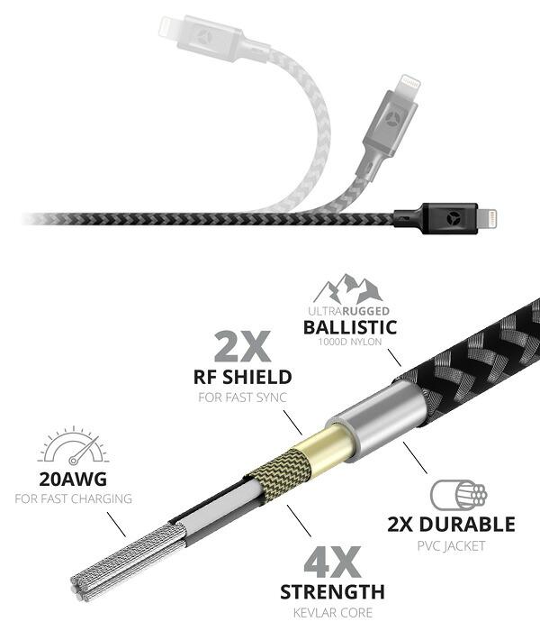 NOMAD/ノマド Ultra Rugged BATTERY Cables 1.5m バッテリーケーブル 2350mAh Lightningケーブル MFi認定