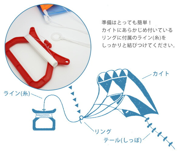 PARAFOIL KITE パラフォイル カイト 凧