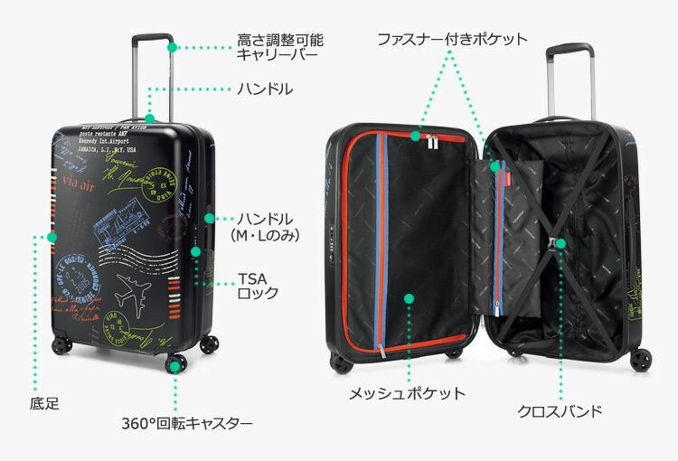 ライゼンタール スーツケース サブイメージ