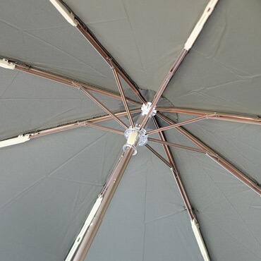 GuydeJean(ギドゥジャン)晴雨兼用折り畳み傘 詳細3