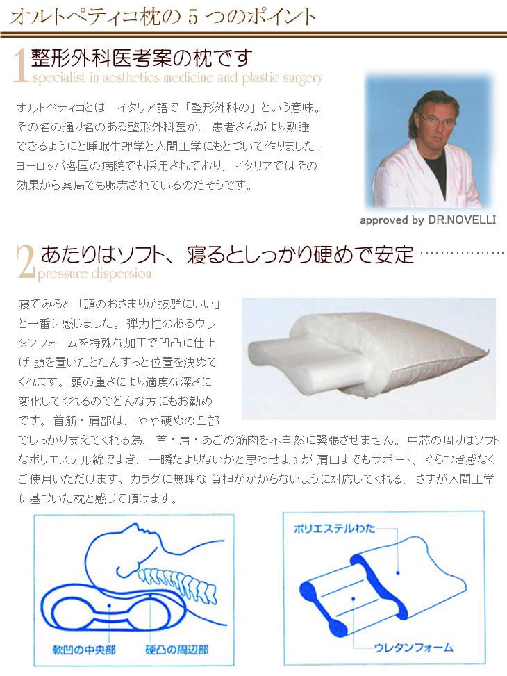 整形外科医考案オルトペティコ枕