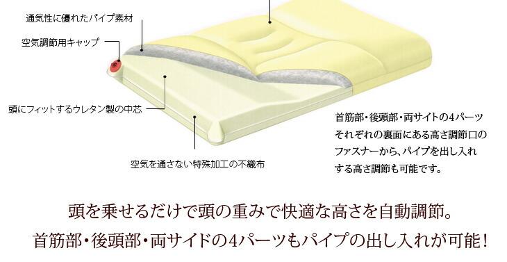 高さ調節できること!自分にあった高さ調節が可能な枕
