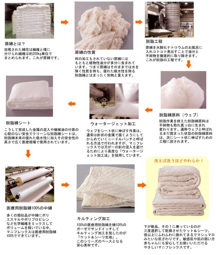 綿100%日本製