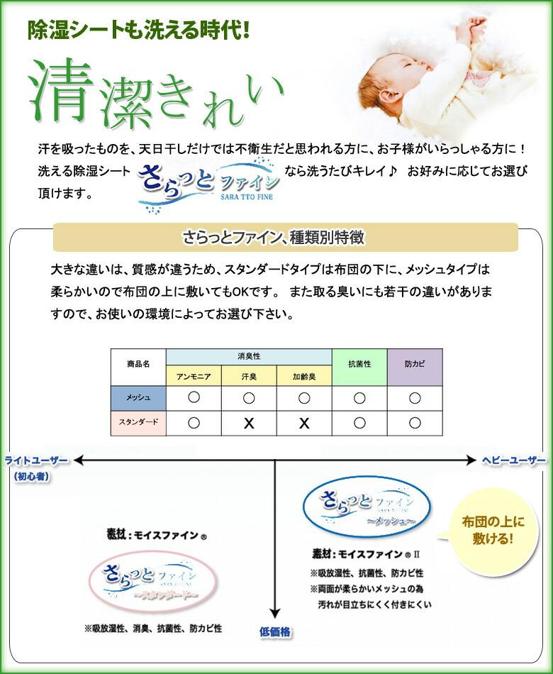 日本製除湿マット