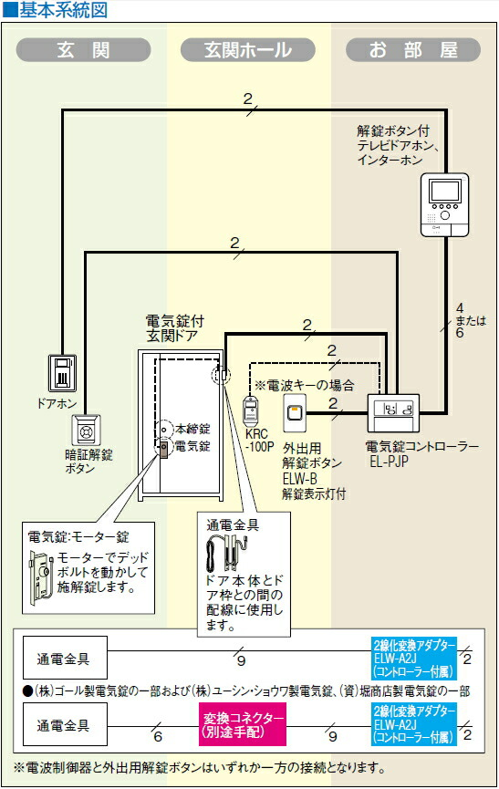 EL-PJP 電気錠システム 基本系統図
