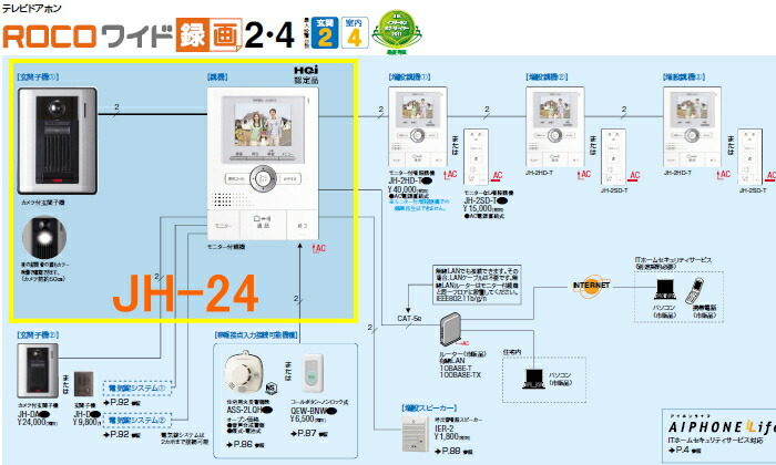 JH-24システム図