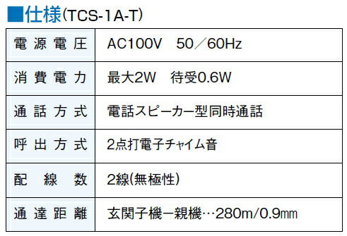 TCS-1A-T 電源直結式