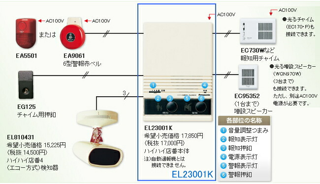 EL23001K システム図