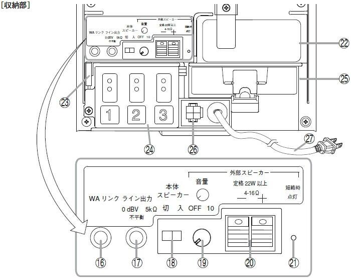 ワイヤレスアンプ 収納部