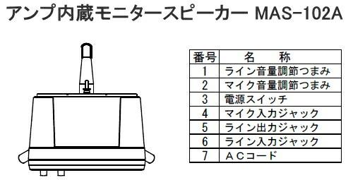 MAS-102A ��ˡ