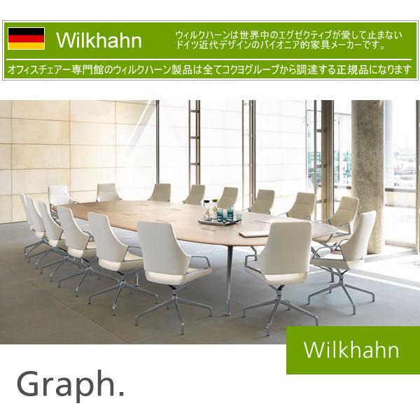 ウィルクハーン グラフ Graph