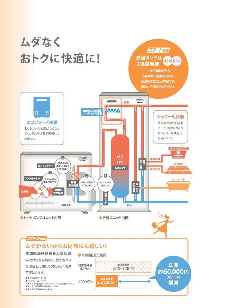 SH-GTHC2400AD 給湯・風呂・暖房 ...