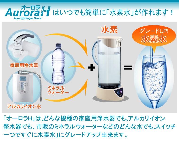 水素ウォーターAuroraオーロラ水素水サーバー SOMA ソーマ
