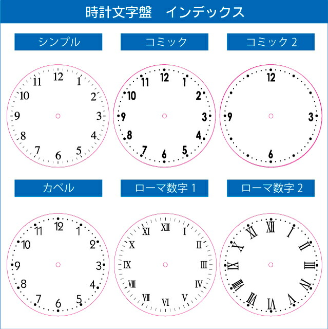 Clockface index