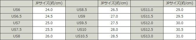 Sugar Online Shop   Rakuten Global Market: Redwing RED WING chukka ...
