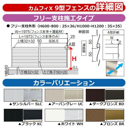 カムフィX9型の詳細図