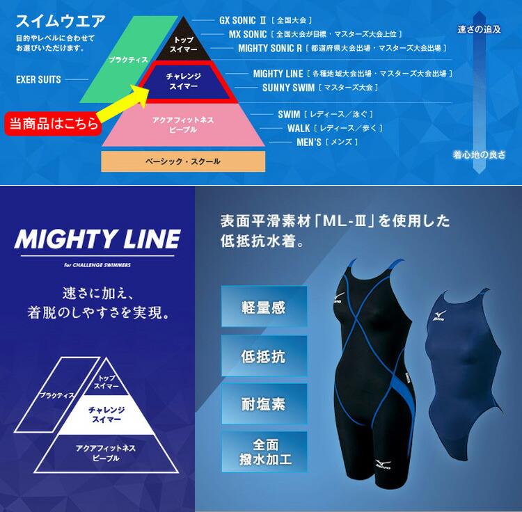 MIZUNO(ミズノ) レディース 競泳用水着 マイティライン ハーフスーツ