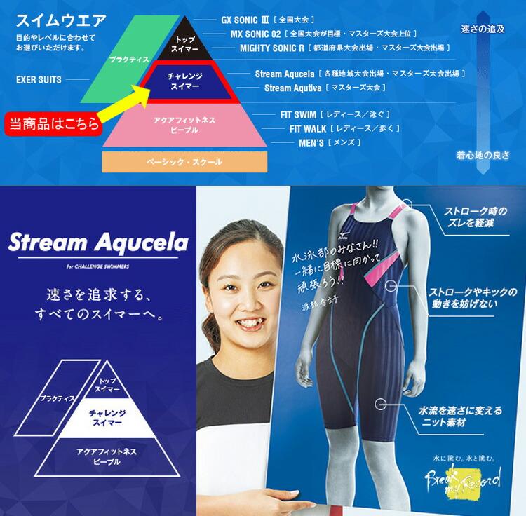MIZUNO(ミズノ) メンズ競泳水着 Stream Aqucela ソニックフィットAC ハーフスパッツ