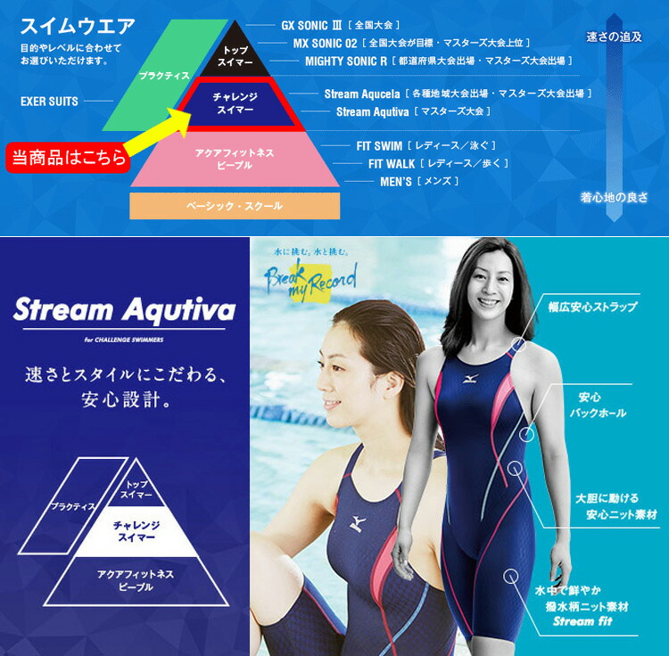 MIZUNO(ミズノ) メンズ 競泳用水着 ストリームフィット ハーフスパッツ