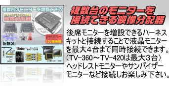 複数台のモニターを増設できる映像分配器