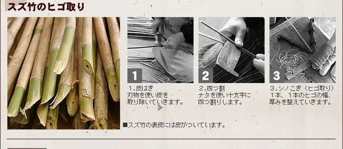 スズ竹のヒゴ取り