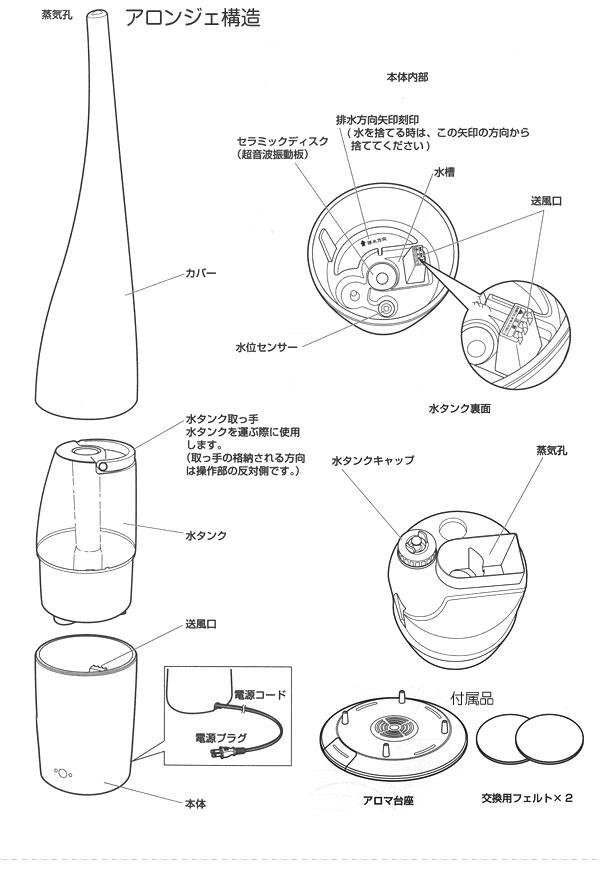 家电手绘结构图