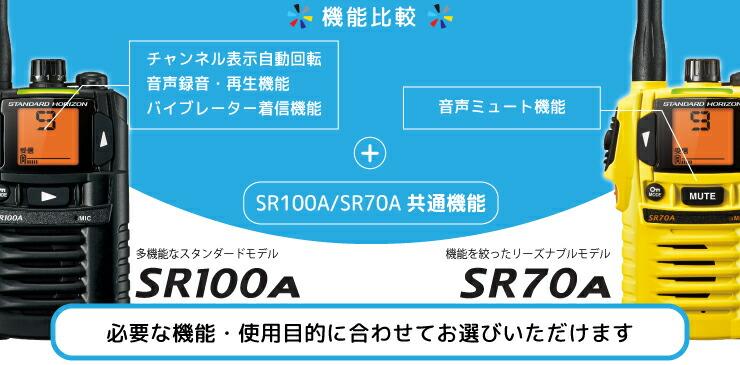 �����ɿ塪��������SR100,SR70�����줾��ε�ǽ�ΰ㤤