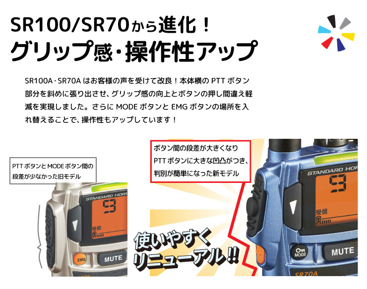 ����������ɥȥ���С� SR70A ��� ���ò� ���ڨ��Ȥ��䤹����˥塼���뤵�줿�ܥǥ�