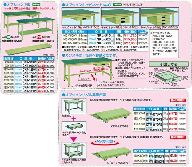アルインコ 伸縮式足場板VSSR―H  送料無料