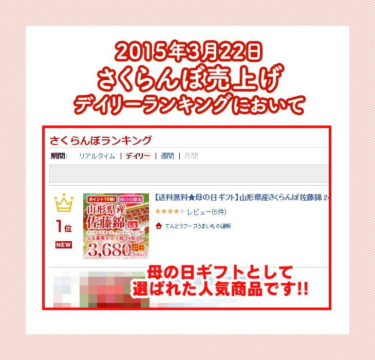2015年3月22日さくらんぼ売上げデイリーランキングにおいて