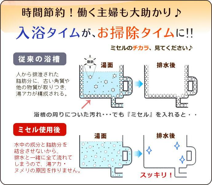 入浴液 ミセル