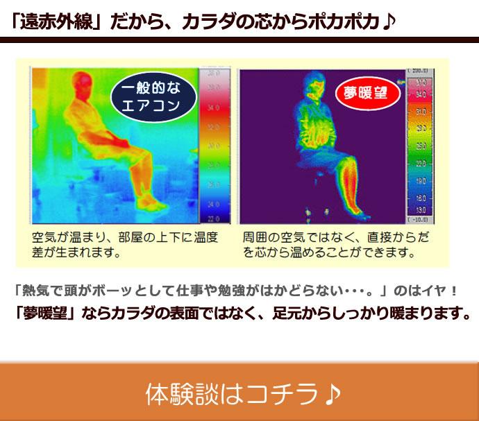夢暖房 - 夢暖望 - ヒーター - パネルヒーター - 遠赤 - 遠赤外線