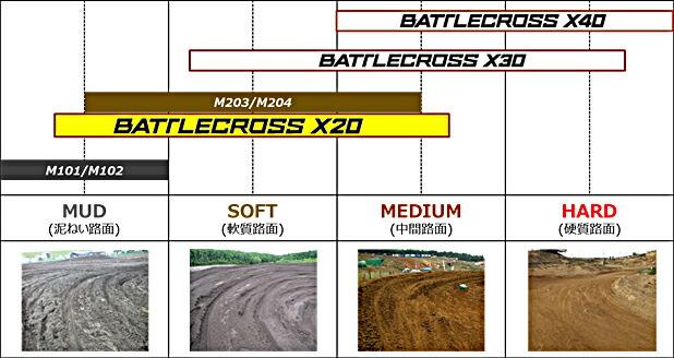 BATTLECROSS  X30