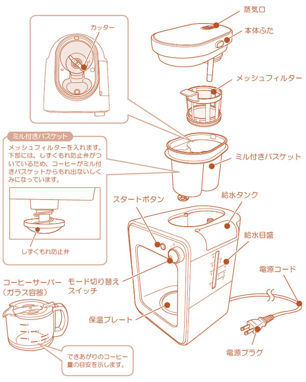 siroca(シロカ)全自動コーヒーメーカー STC-401