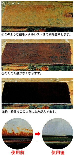 メタルレスト2(メタリフレM-2) 高性能錆処理剤(長期防錆剤) 化研産業 使用例と効果