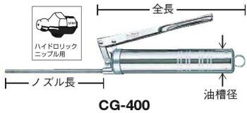 400g����Х饰����ѥ��������ʥϥ��ɥ�˥åץ��ѡ�CG-400[CG400]TRUSCO�ʥȥ饹����