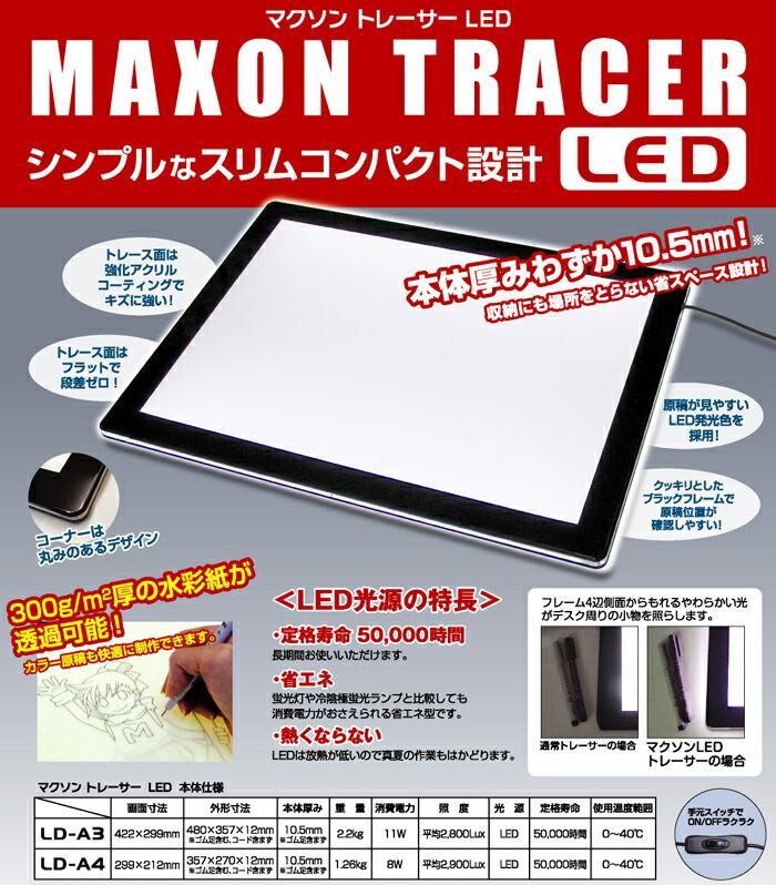 MAXON LED