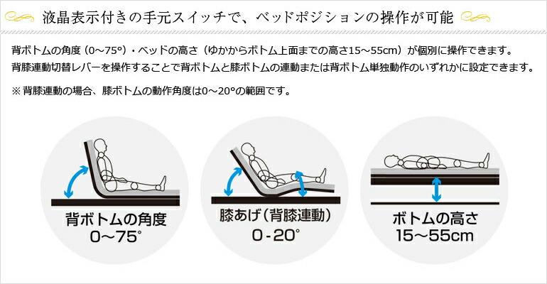 液晶画面付きの手元スイッチで、ベッドポジションの操作が可能