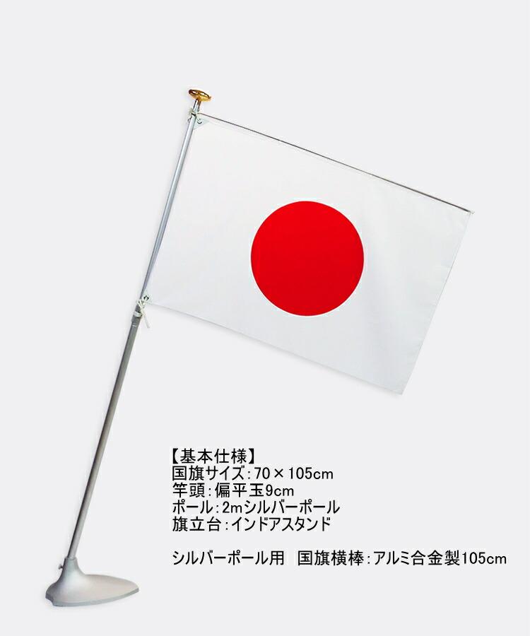 垂れ下がらない国旗セット