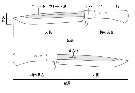 土佐鍛造ハンティング ナイフ/
