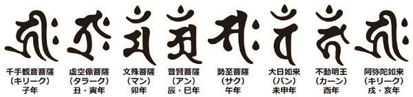 梵文纹身图案和含义 请大神帮忙翻译一下这个梵文纹身