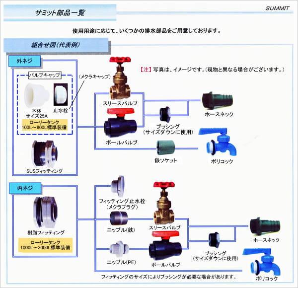 部品組み合わせ図