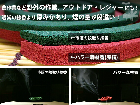 富士錦 パワー森林香 携帯防虫器用線香 30巻×4箱セット
