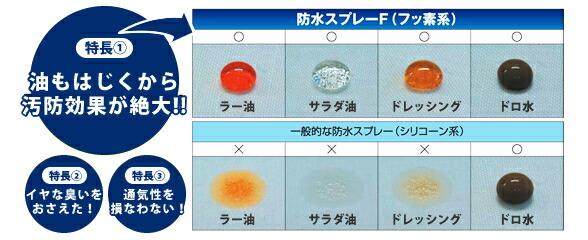 コニシ 防水スプレー/油