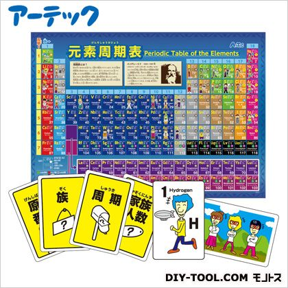 周期表カードゲーム 元素が人間に!?  カード:57×87mm(1枚)、89×60×27mm(ケース含む)周期表ポスター:A2(420×594mm) 55740