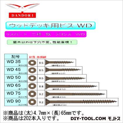 ウッドデッキ材用ビス WD 12号  (太)4.7mm×(長)65mm 448-D-156 202 本
